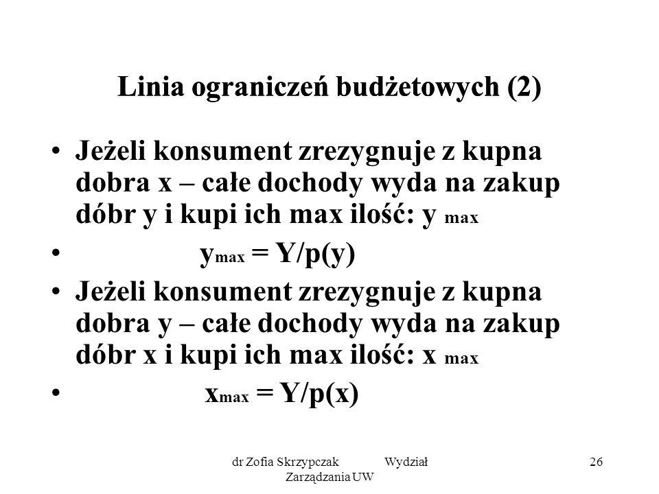 Linia ograniczeń budżetowych (2)