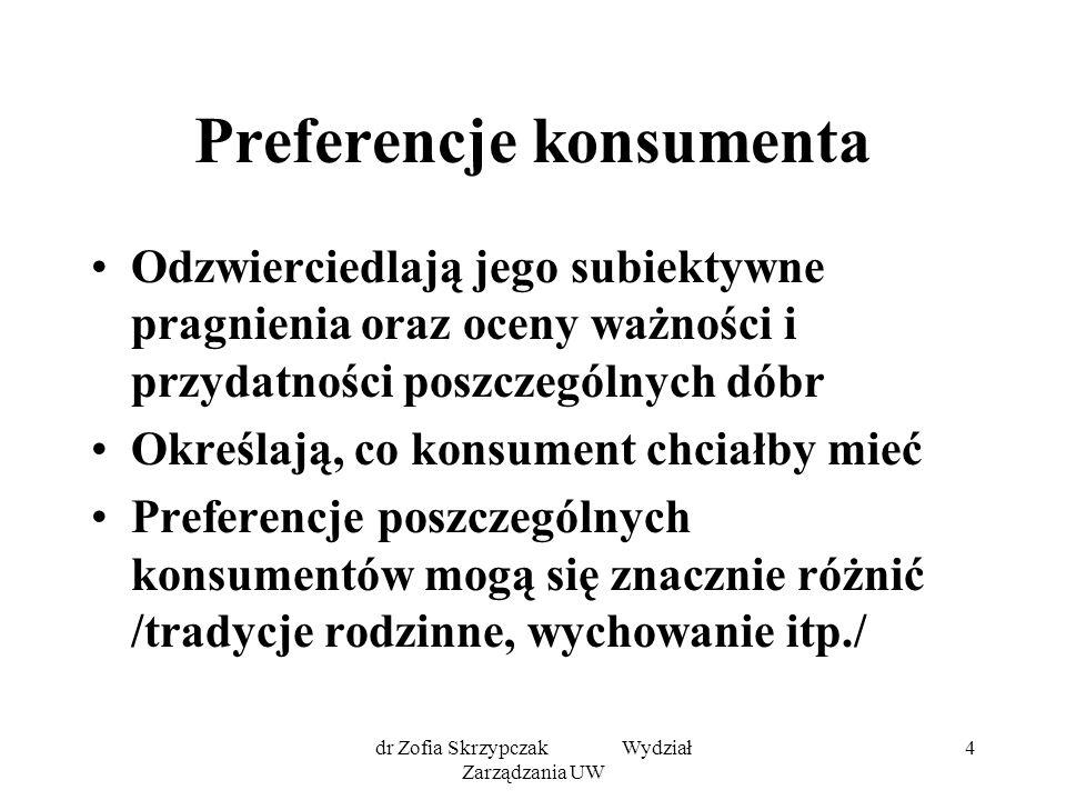 Preferencje konsumenta