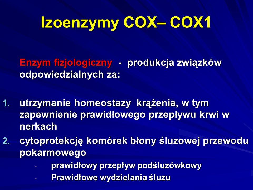 Izoenzymy COX– COX1 Enzym fizjologiczny - produkcja związków odpowiedzialnych za:
