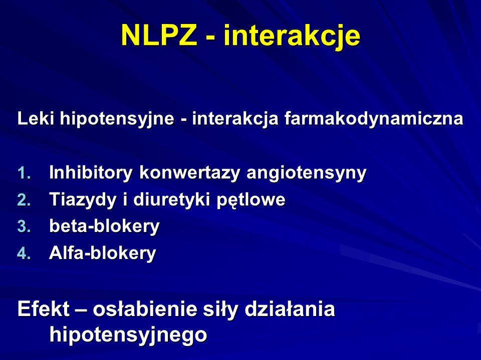 NLPZ - interakcje Efekt – osłabienie siły działania hipotensyjnego