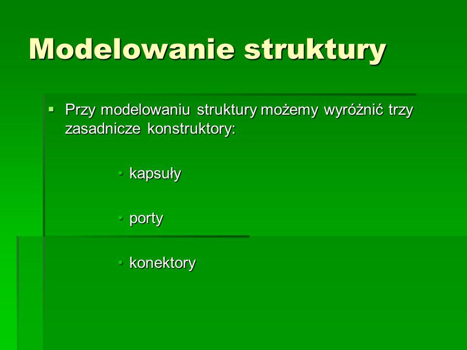 Modelowanie struktury