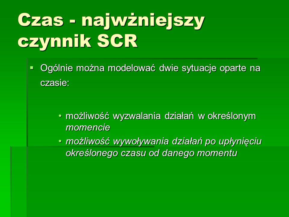 Czas - najwżniejszy czynnik SCR