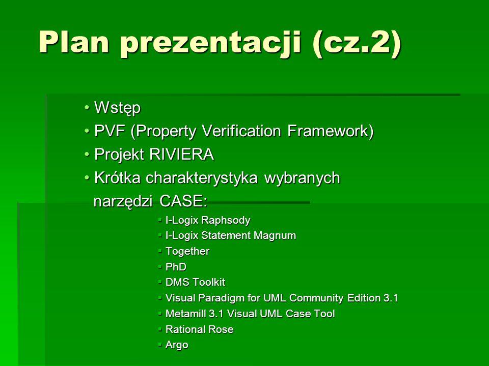 Plan prezentacji (cz.2) Wstęp PVF (Property Verification Framework)