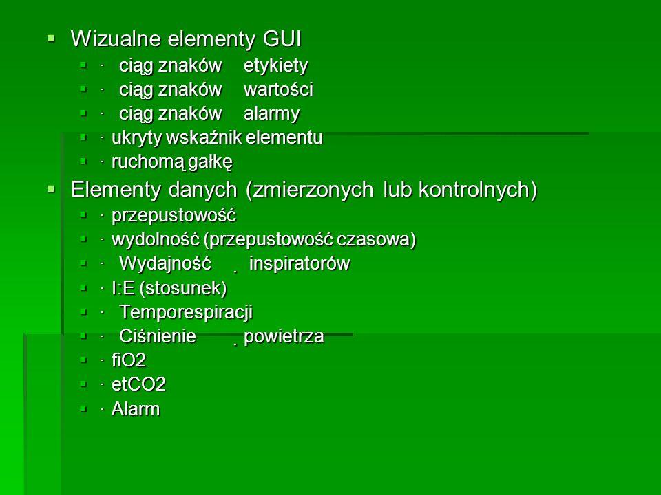 Elementy danych (zmierzonych lub kontrolnych)