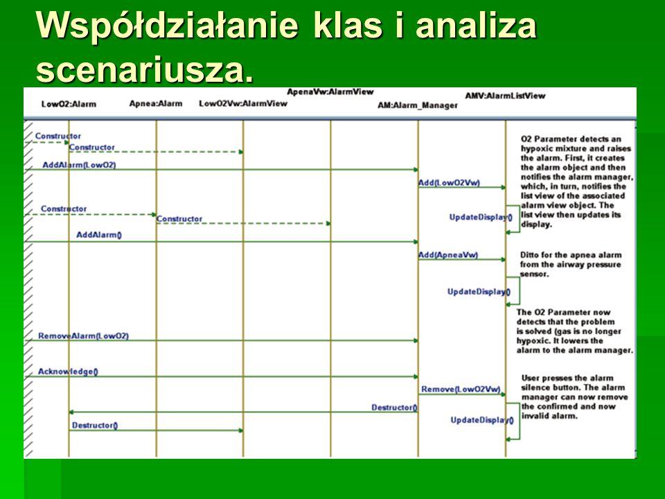 Współdziałanie klas i analiza scenariusza.