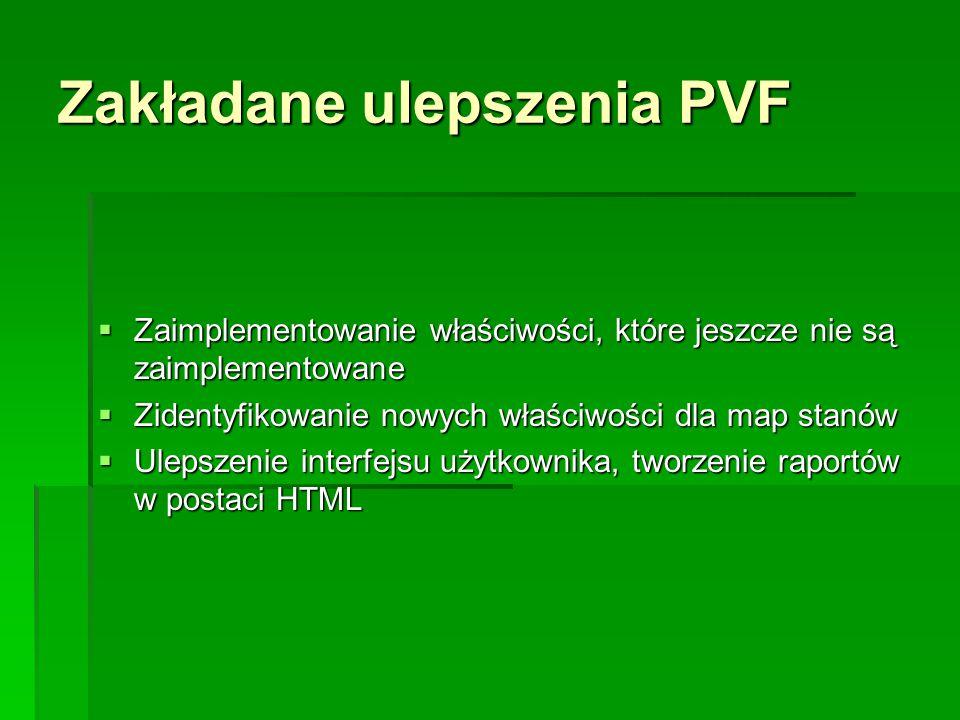 Zakładane ulepszenia PVF