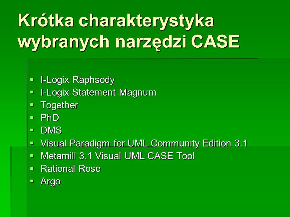 Krótka charakterystyka wybranych narzędzi CASE