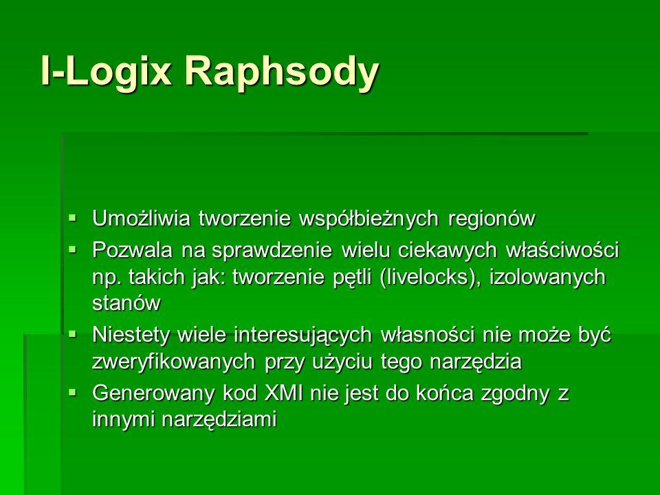I-Logix Raphsody Umożliwia tworzenie współbieżnych regionów
