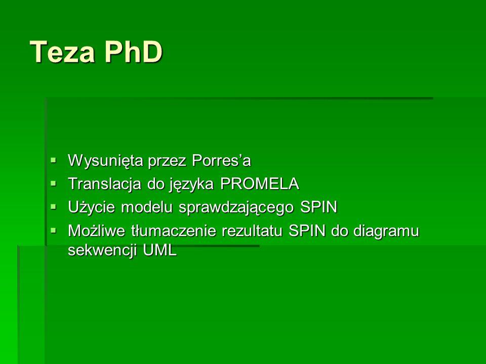 Teza PhD Wysunięta przez Porres'a Translacja do języka PROMELA