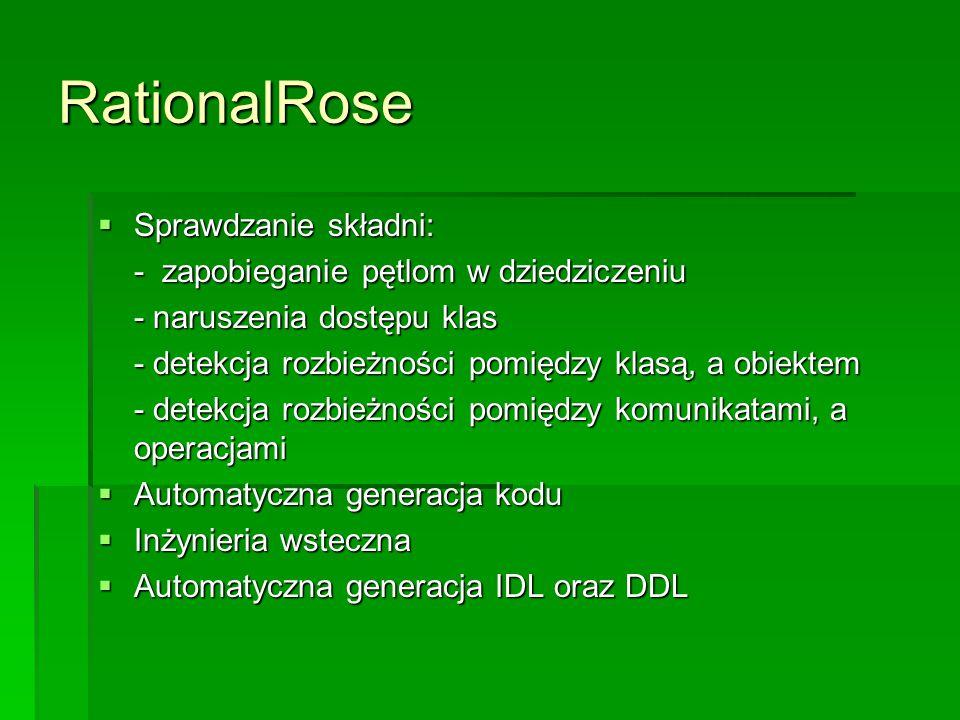 RationalRose Sprawdzanie składni: