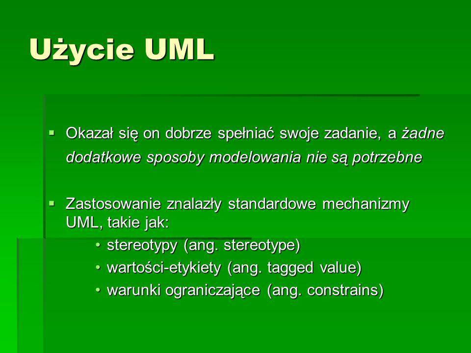 Użycie UML Okazał się on dobrze spełniać swoje zadanie, a żadne dodatkowe sposoby modelowania nie są potrzebne.