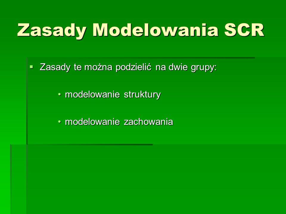 Zasady Modelowania SCR