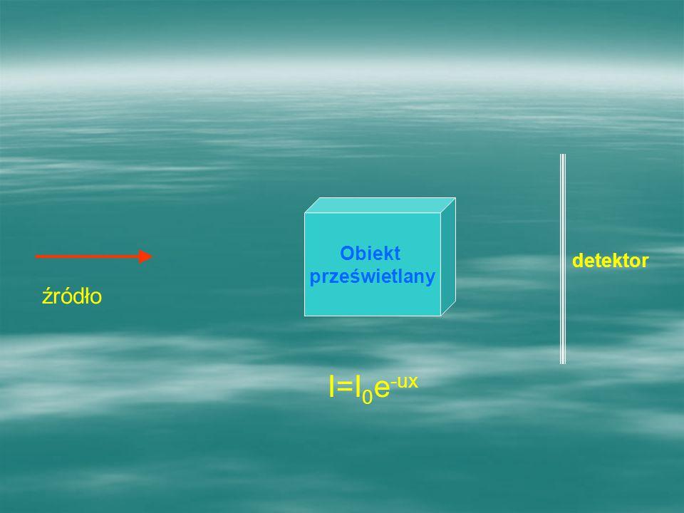 Obiekt prześwietlany detektor źródło I=I0e-ux