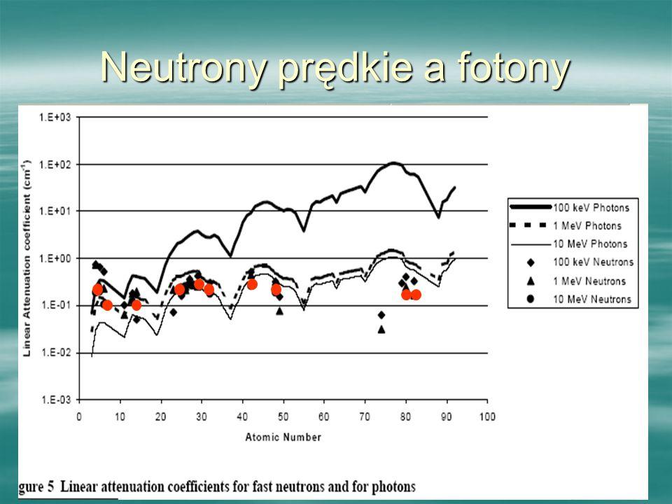 Neutrony prędkie a fotony