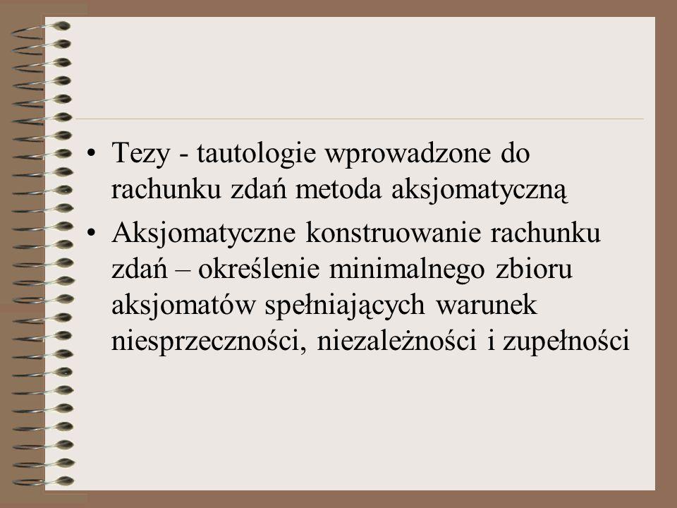 Tezy - tautologie wprowadzone do rachunku zdań metoda aksjomatyczną