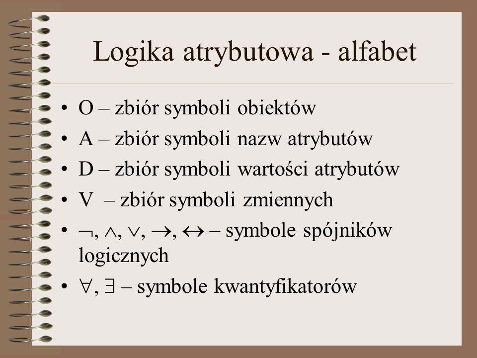 Logika atrybutowa - alfabet