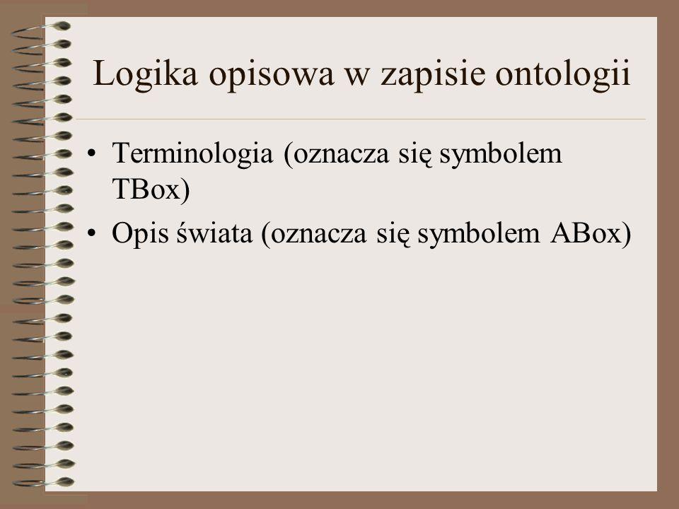 Logika opisowa w zapisie ontologii