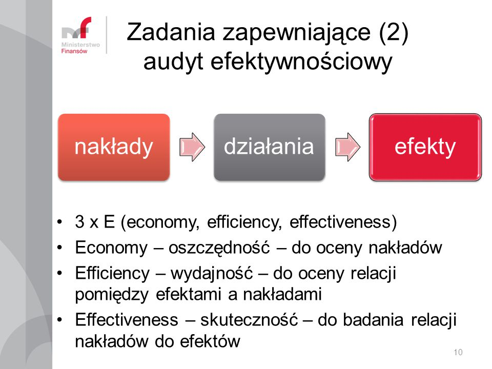Zadania zapewniające (2) audyt efektywnościowy