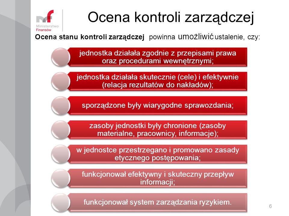 Ocena kontroli zarządczej
