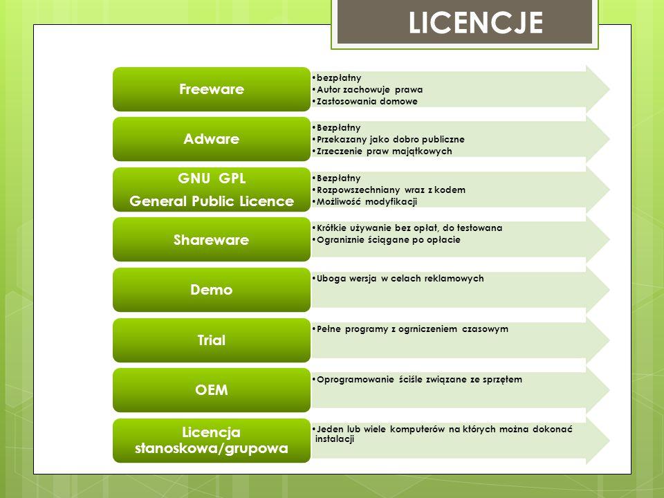 General Public Licence Licencja stanoskowa/grupowa