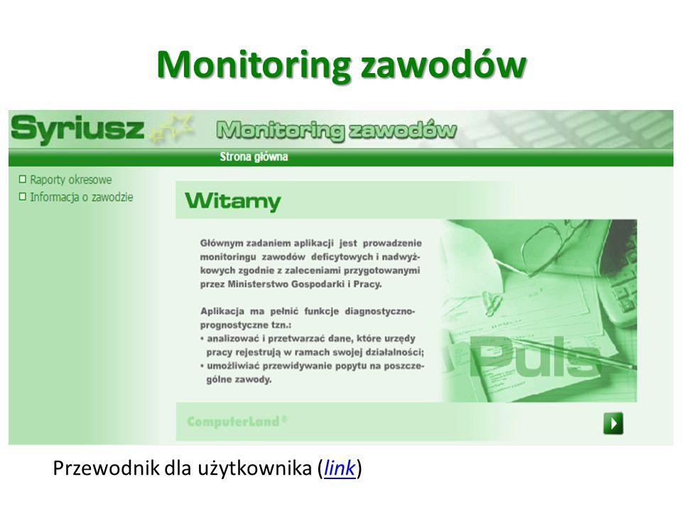 Monitoring zawodów Przewodnik dla użytkownika (link)