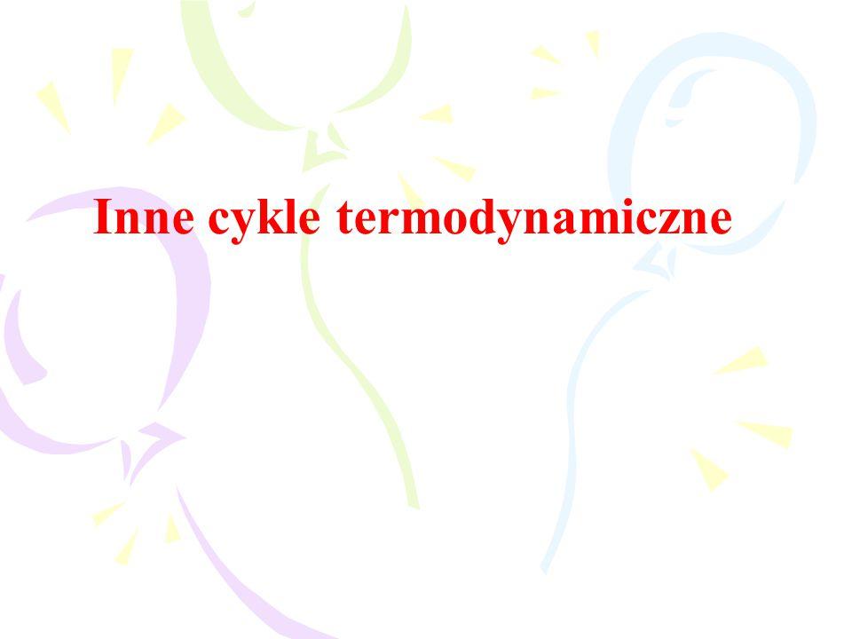 Inne cykle termodynamiczne