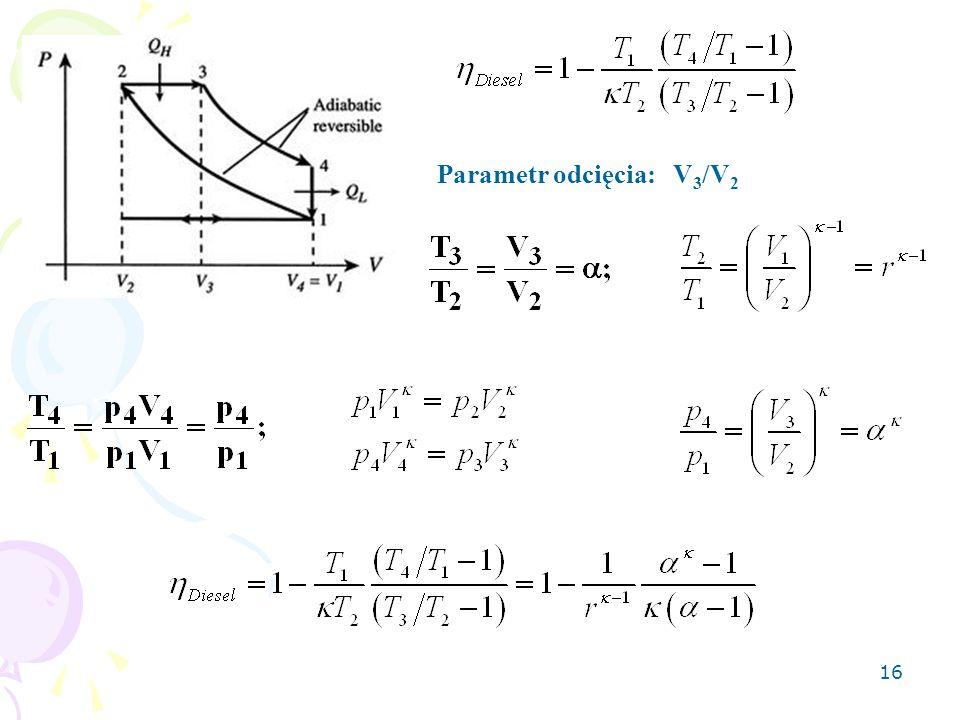 Parametr odcięcia: V3/V2