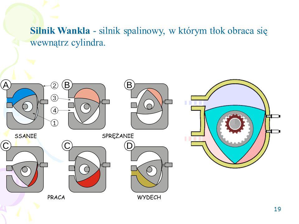 Silnik Wankla - silnik spalinowy, w którym tłok obraca się wewnątrz cylindra.