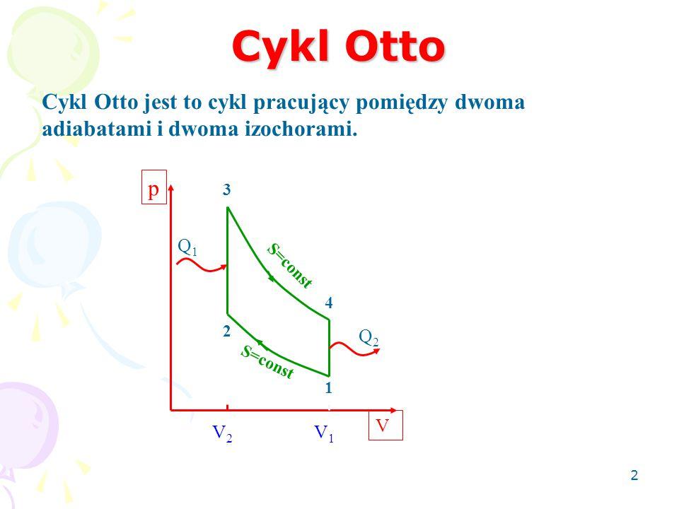 Cykl Otto Cykl Otto jest to cykl pracujący pomiędzy dwoma adiabatami i dwoma izochorami. p. 3. Q1.