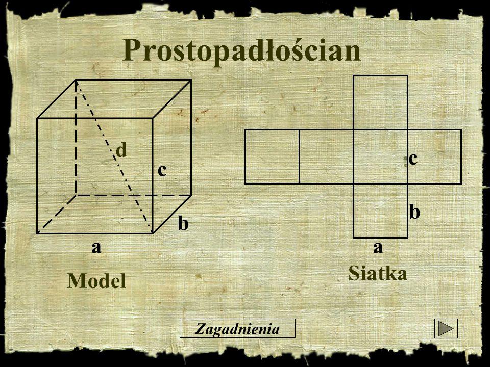 Prostopadłościan d c c b b a a Siatka Model Zagadnienia