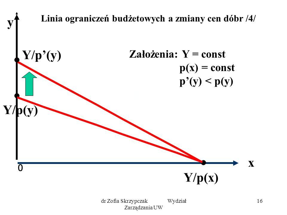 Linia ograniczeń budżetowych a zmiany cen dóbr /4/