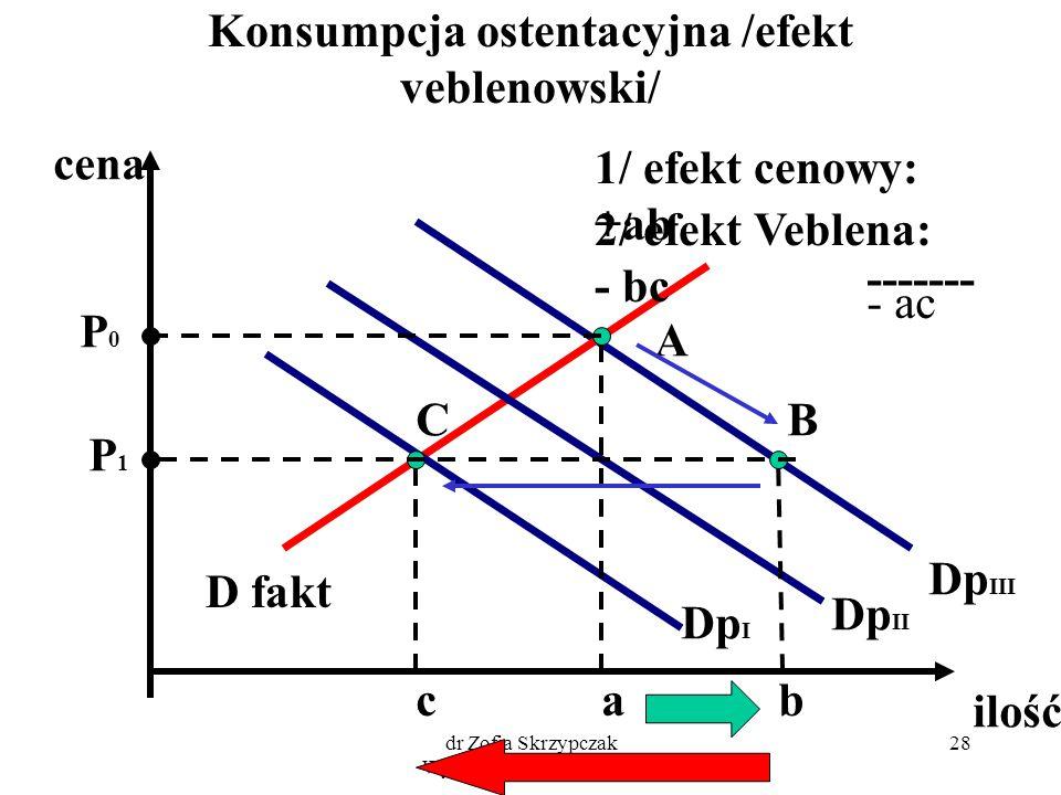 Konsumpcja ostentacyjna /efekt veblenowski/