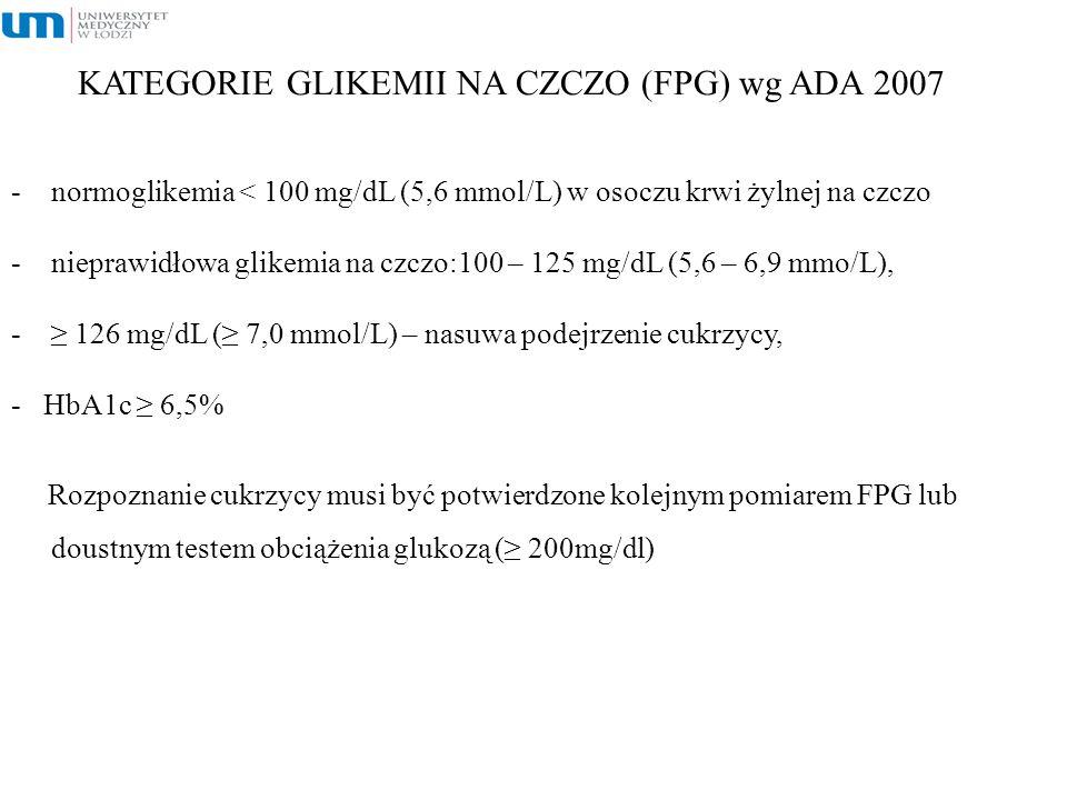 KATEGORIE GLIKEMII NA CZCZO (FPG) wg ADA 2007