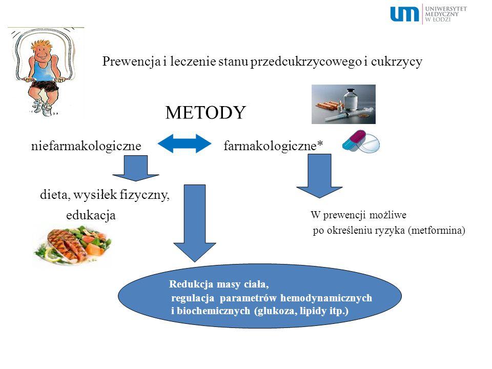 Prewencja i leczenie stanu przedcukrzycowego i cukrzycy
