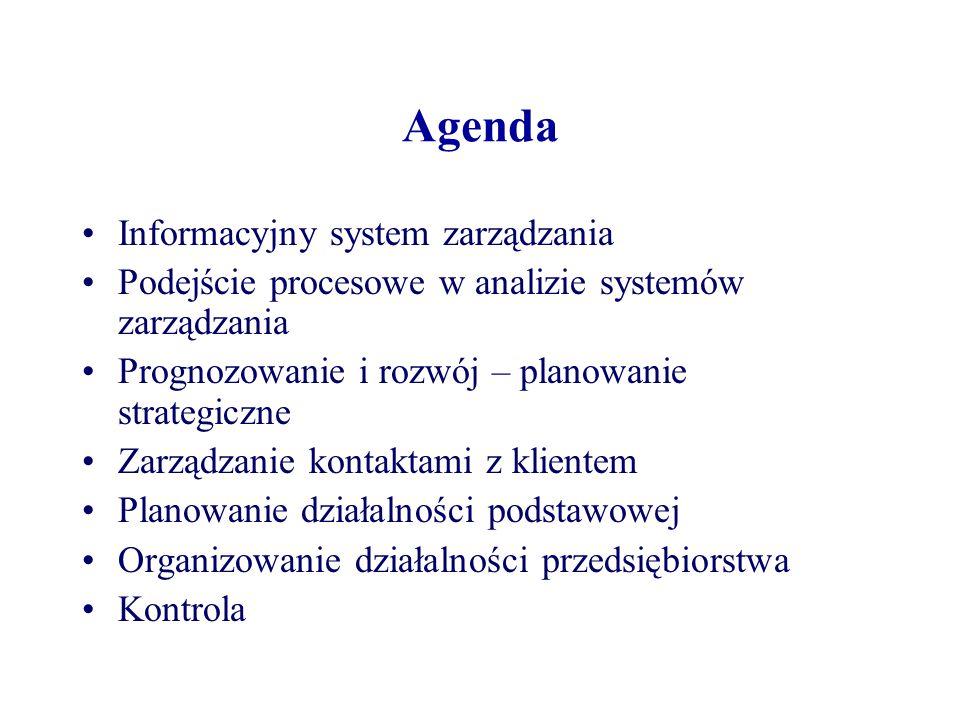 Agenda Informacyjny system zarządzania