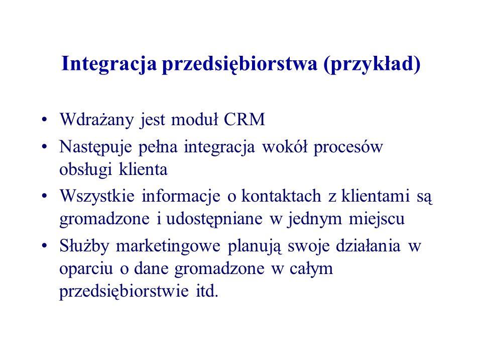 Integracja przedsiębiorstwa (przykład)