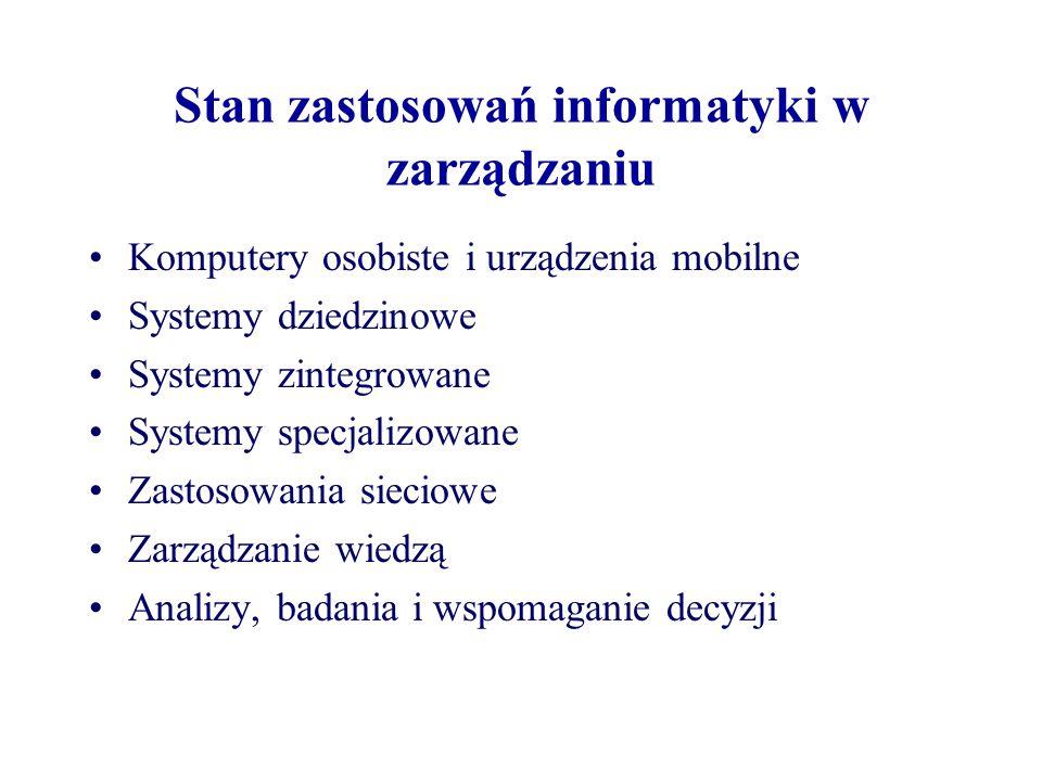 Stan zastosowań informatyki w zarządzaniu