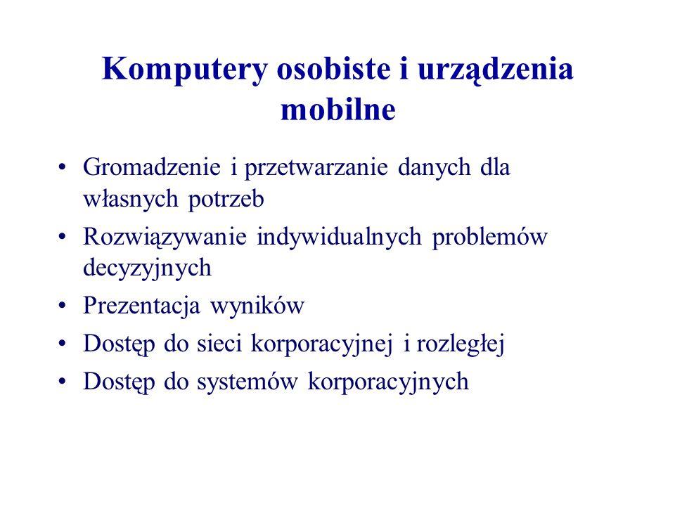 Komputery osobiste i urządzenia mobilne