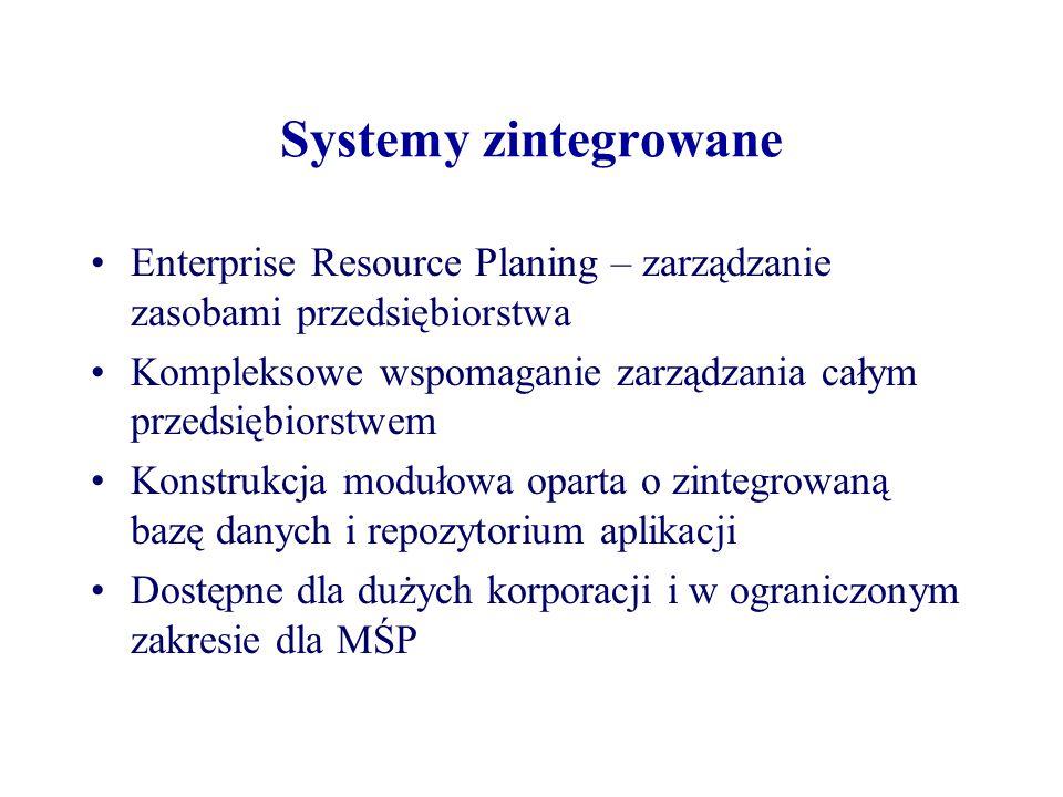 Systemy zintegrowane Enterprise Resource Planing – zarządzanie zasobami przedsiębiorstwa.