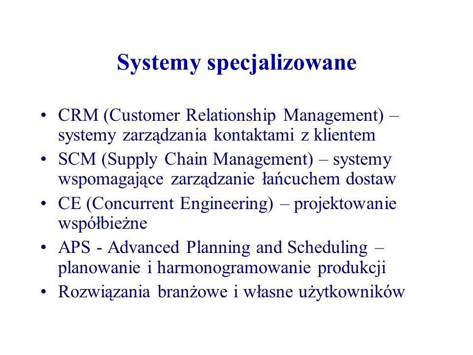 Systemy specjalizowane