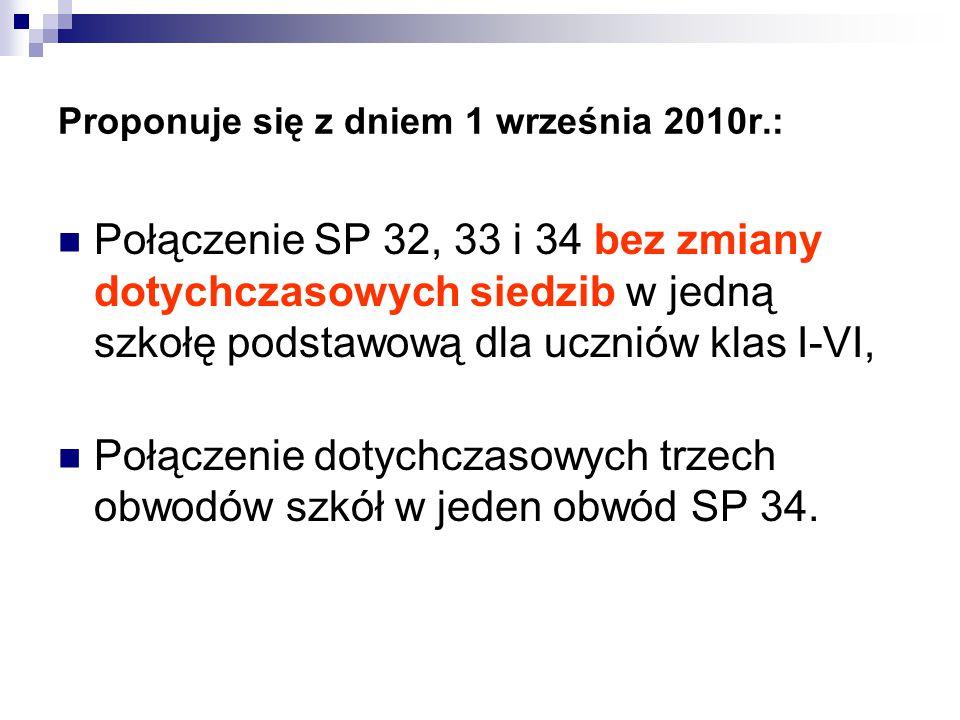 Proponuje się z dniem 1 września 2010r.: