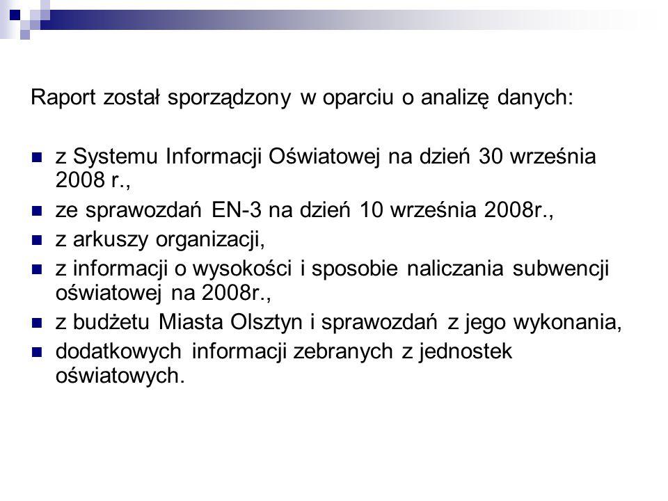 Raport został sporządzony w oparciu o analizę danych: