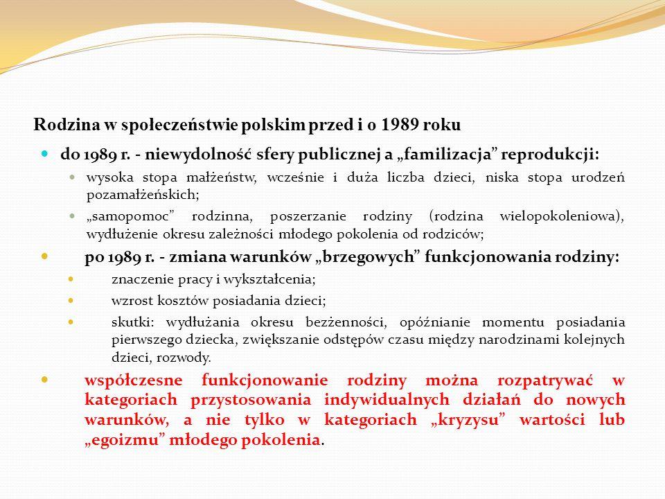 Rodzina w społeczeństwie polskim przed i o 1989 roku