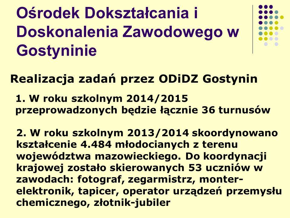 Ośrodek Dokształcania i Doskonalenia Zawodowego w Gostyninie