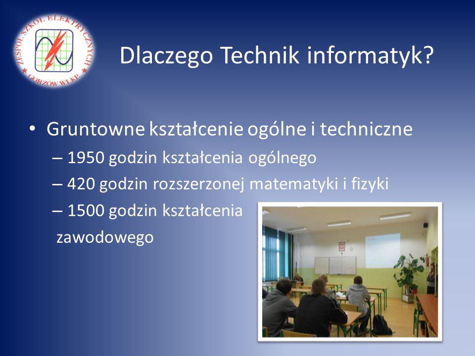 Dlaczego Technik informatyk