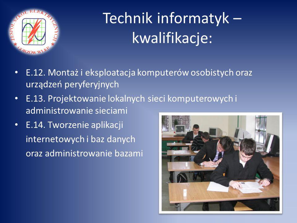 Technik informatyk – kwalifikacje:
