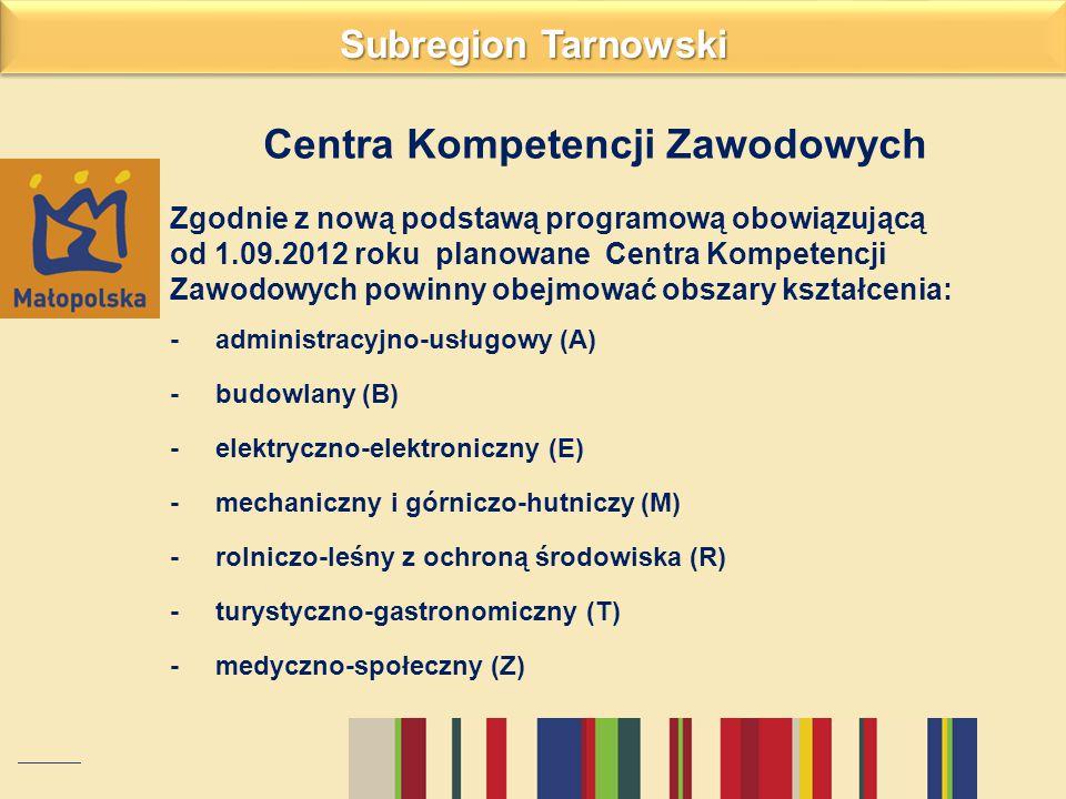 Centra Kompetencji Zawodowych
