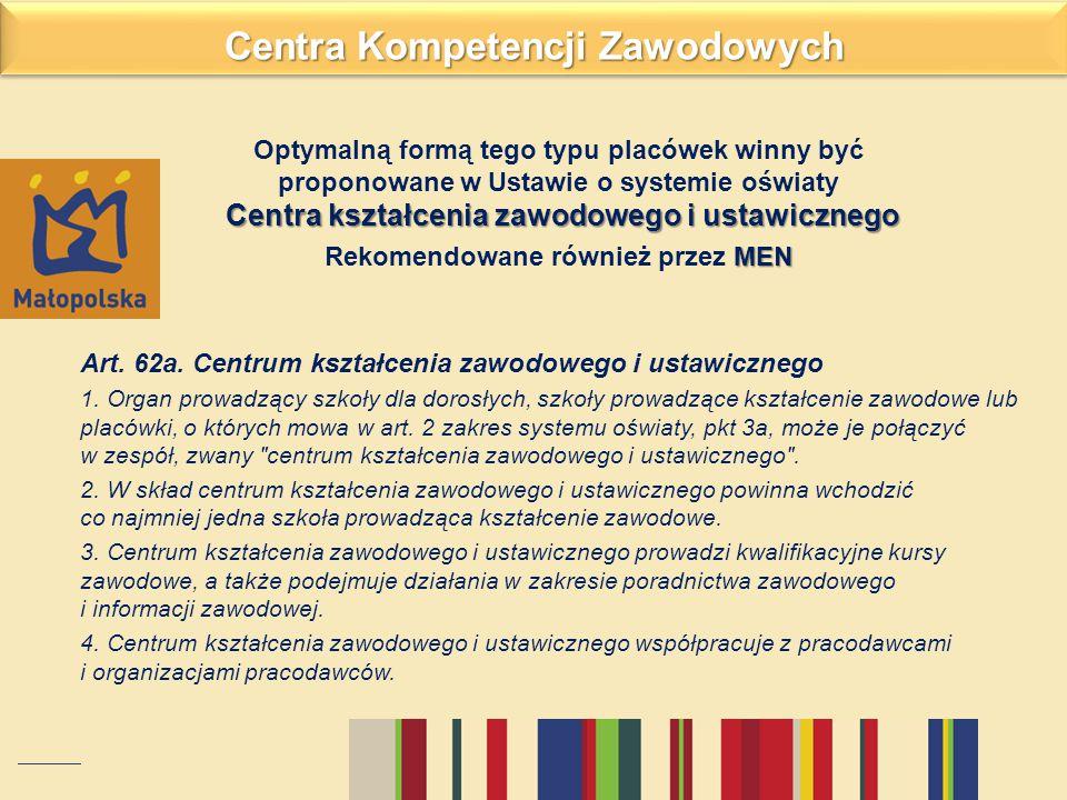 Centra Kompetencji Zawodowych Rekomendowane również przez MEN
