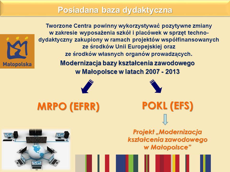 POKL (EFS) MRPO (EFRR) Posiadana baza dydaktyczna