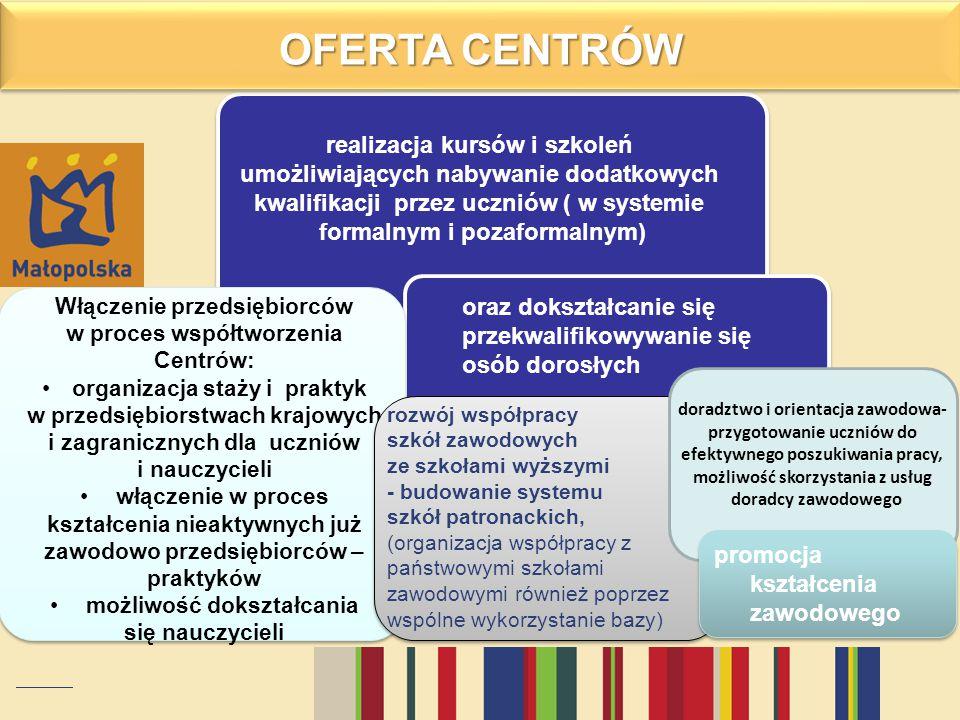 OFERTA CENTRÓW realizacja kursów i szkoleń